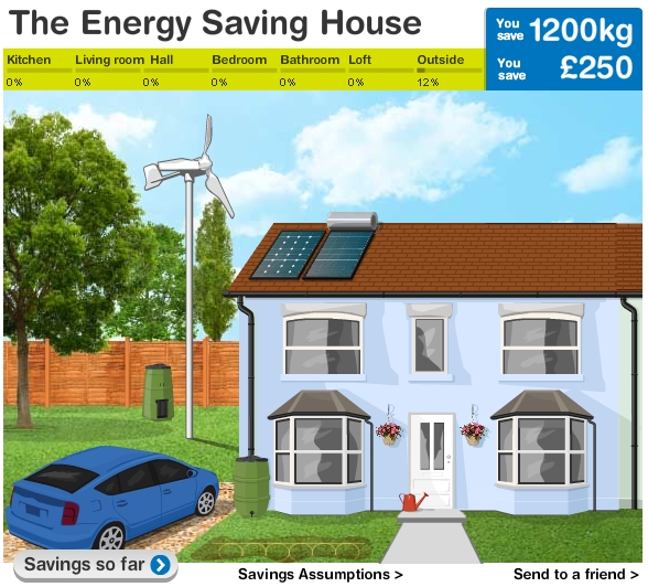 Source: The Energy Saving House