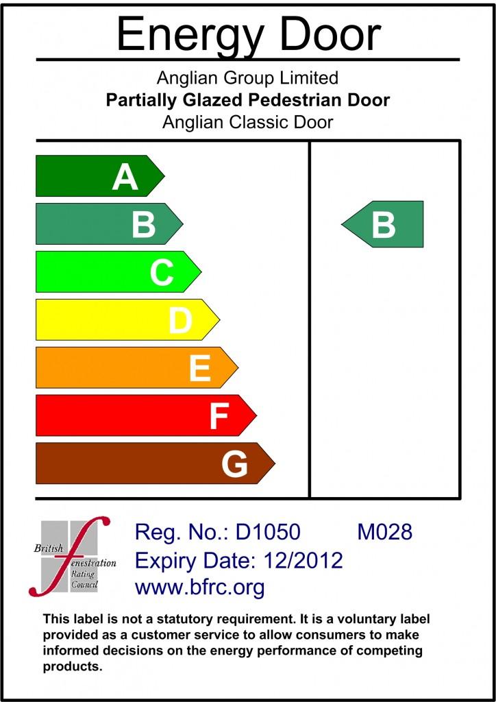 Door rating label