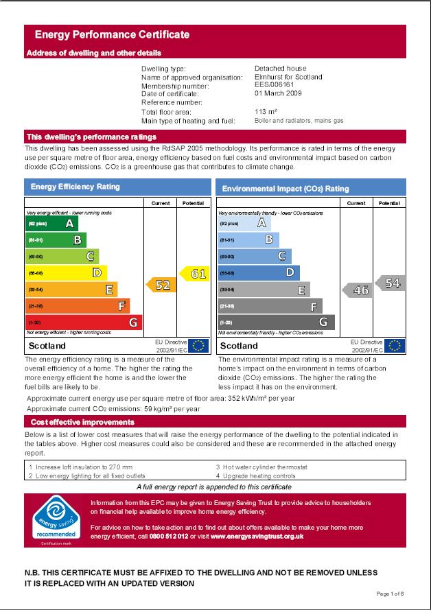 energy performance house rental report property