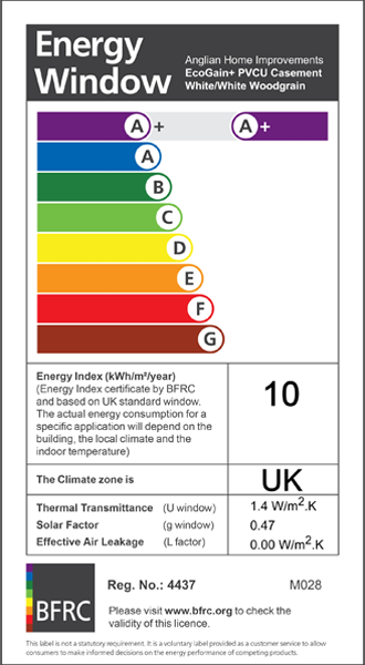 EcoGain+ window energy label