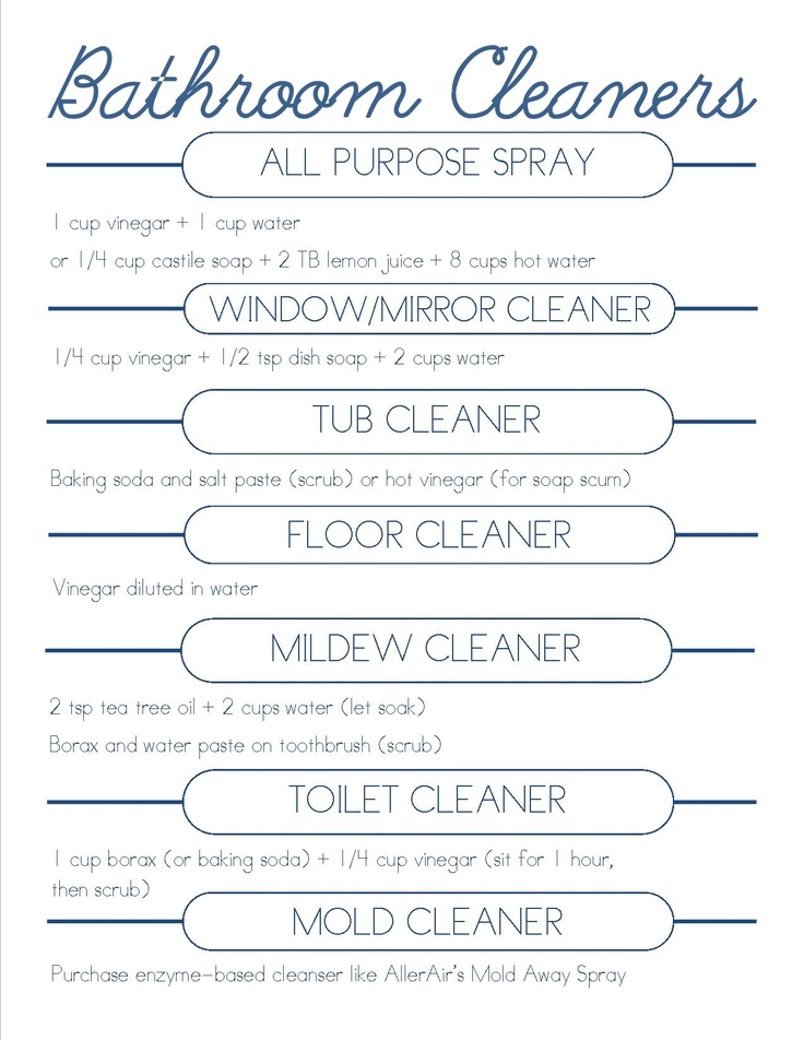 Cleaning Guide How To Clean Your Glass Shower Doors Properly: These Are The Best Kept Secrets For Cleaning Shower Glass