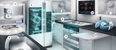 3 Parts of the Home that will be automated in the Future
