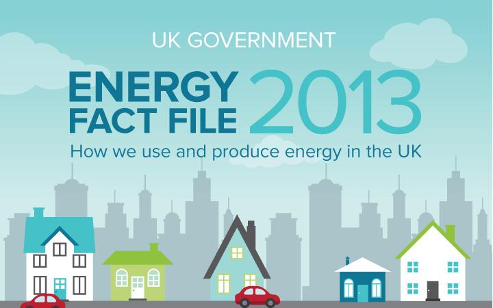 UK housing energy fact file [infographic]