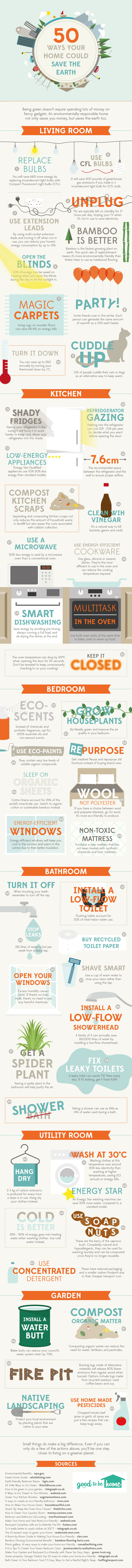 50 ways your Home can save the Earth infographic