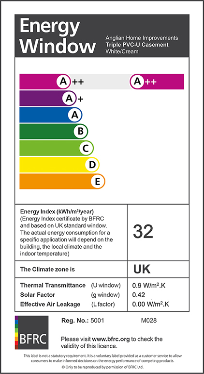 Does double and triple glazing reduce heat loss good to Energy rating for windows