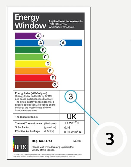 Energy efficient windows at great prices anglian home for Window energy rating